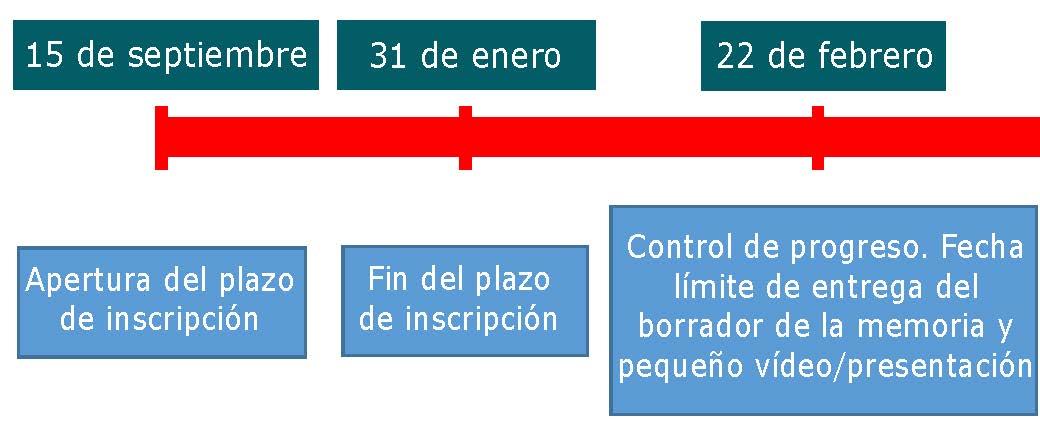 linea_tiempos1